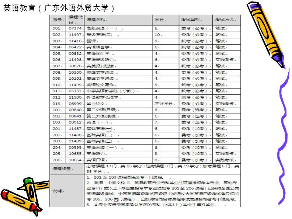 英语教育(广东外语外贸大学)