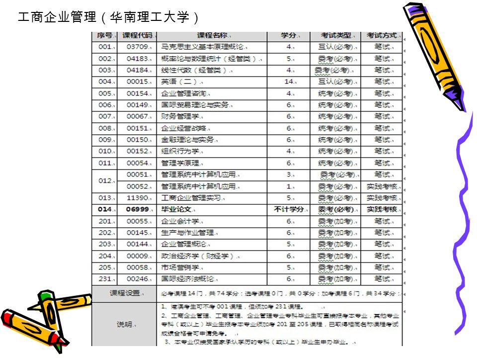工商企业管理(华南理工大学)