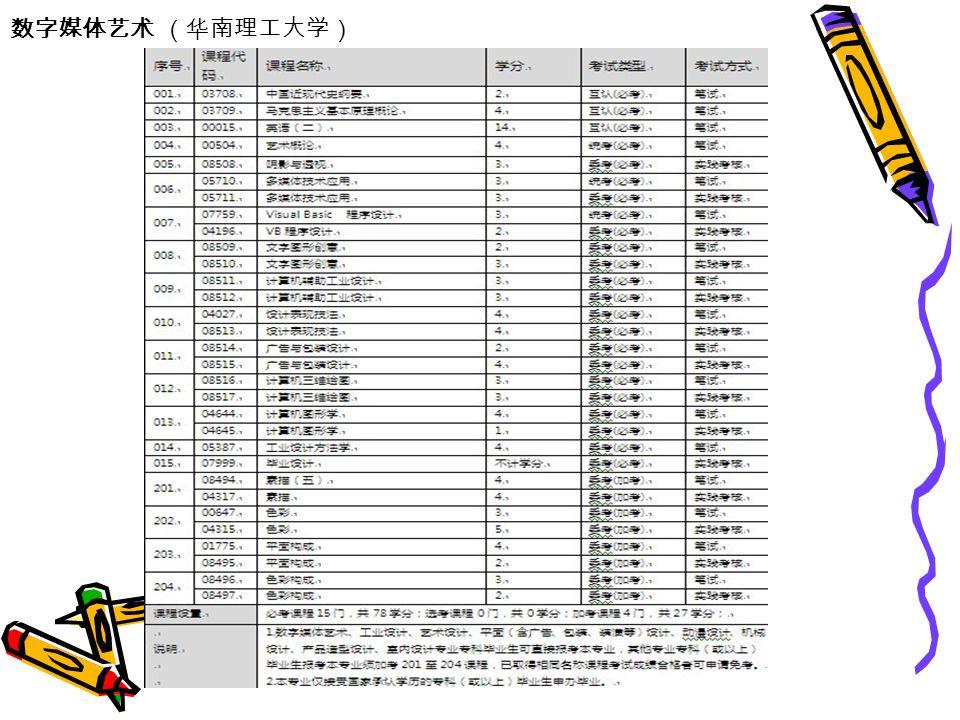 数字媒体艺术 (华南理工大学)