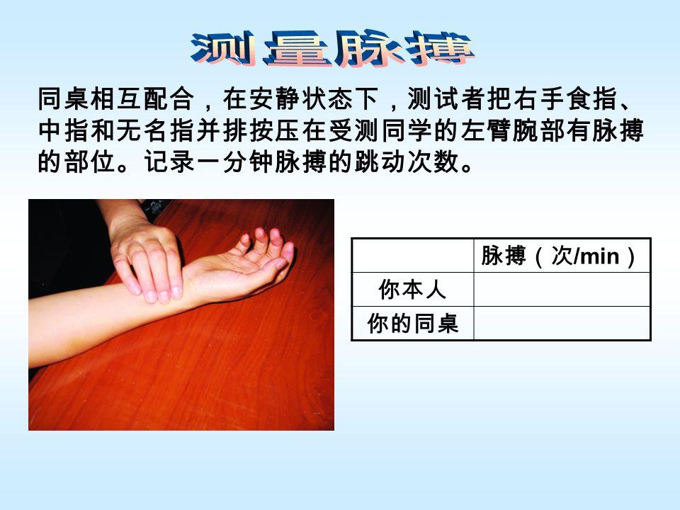 同桌相互配合,在安静状态下,测试者把右手食指、 中指和无名指并排按压在受测同学的左臂腕部有脉搏 的部位。记录一分钟脉搏的跳动次数。 脉搏(次 /min ) 你本人 你的同桌