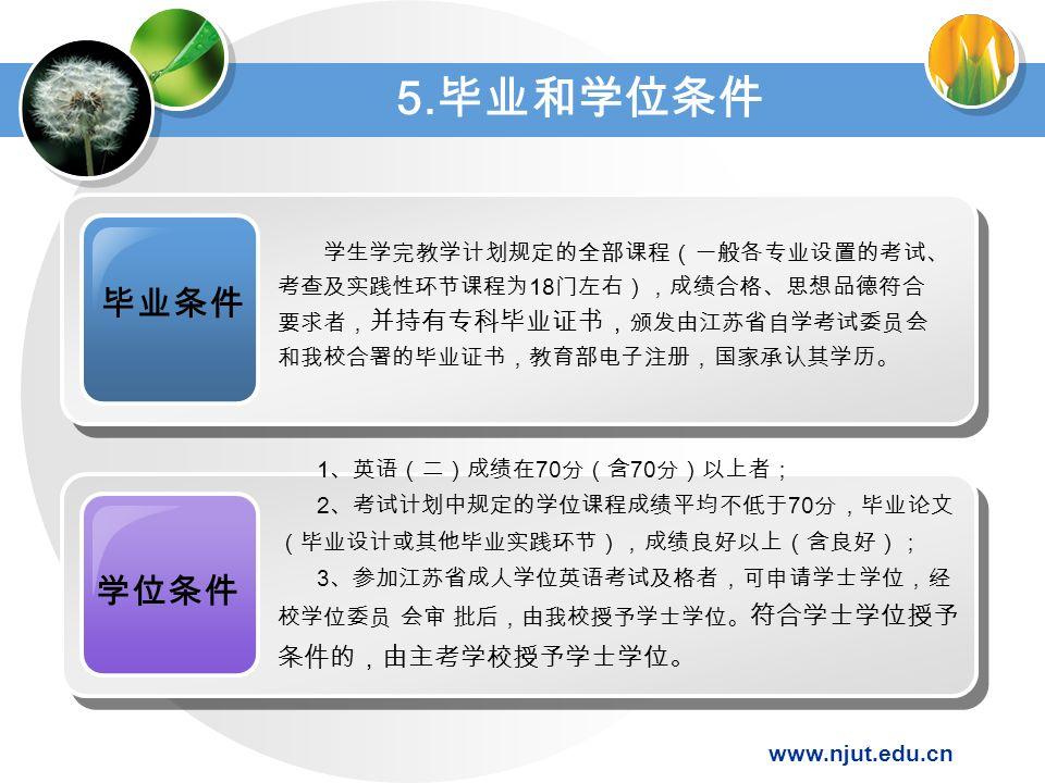 www.njut.edu.cn 5.