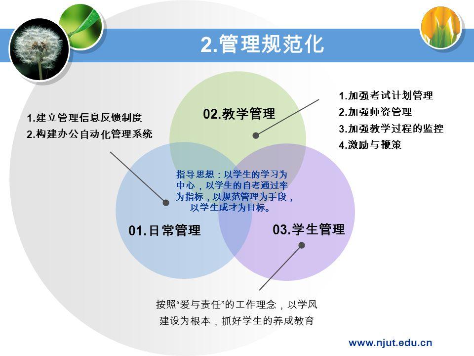 www.njut.edu.cn 2. 管理规范化 指导思想:以学生的学习为 中心,以学生的自考通过率 为指标,以规范管理为手段, 以学生成才为目标。 1.