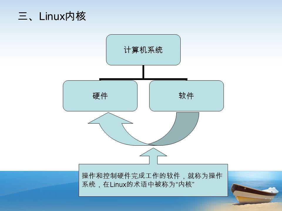 三、 Linux 内核 计算机系统 硬件软件 操作和控制硬件完成工作的软件,就称为操作 系统,在 Linux 的术语中被称为 内核