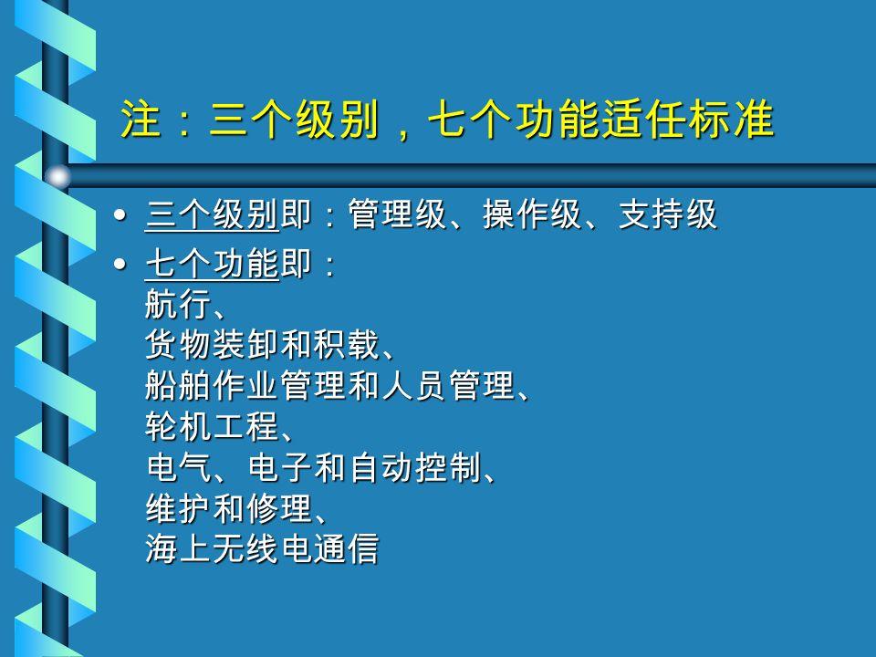 注:三个级别,七个功能适任标准 三个级别即:管理级、操作级、支持级 三个级别即:管理级、操作级、支持级 七个功能即: 航行、 货物装卸和积载、 船舶作业管理和人员管理、 轮机工程、 电气、电子和自动控制、 维护和修理、 海上无线电通信 七个功能即: 航行、 货物装卸和积载、 船舶作业管理和人员管理、 轮机工程、 电气、电子和自动控制、 维护和修理、 海上无线电通信