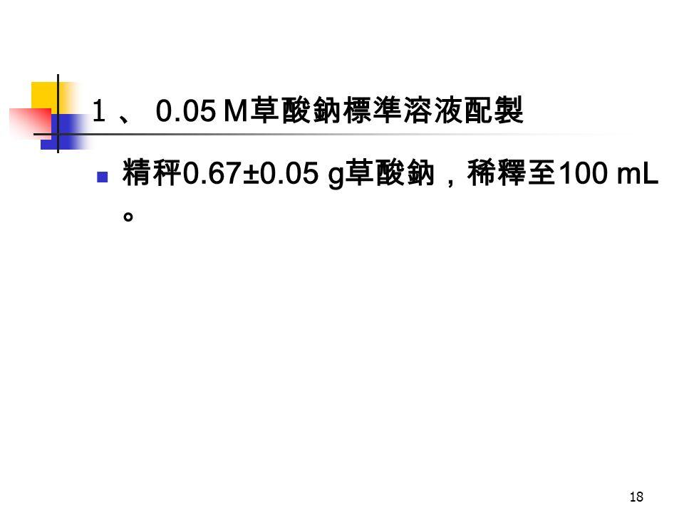 1 、 0.05 M 草酸鈉標準溶液配製 精秤 0.67±0.05 g 草酸鈉,稀釋至 100 mL 。 18