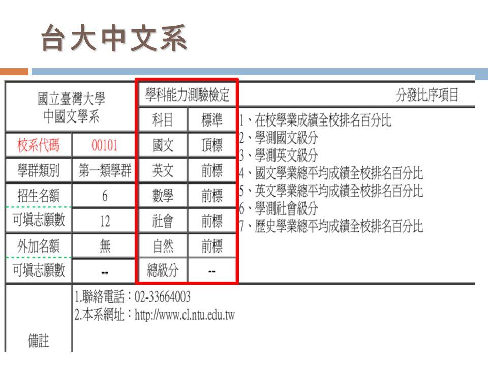 台大中文系
