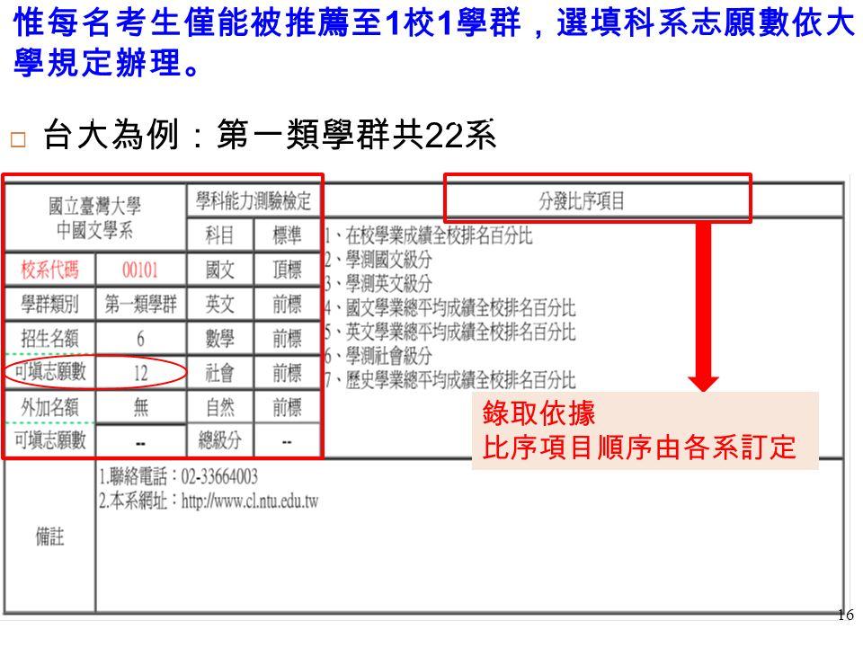  台大為例:第一類學群共 22 系 錄取依據 比序項目順序由各系訂定 惟每名考生僅能被推薦至 1 校 1 學群,選填科系志願數依大 學規定辦理。 據 - 各系自訂錄取比序項目 ( 各系不一 ) 16