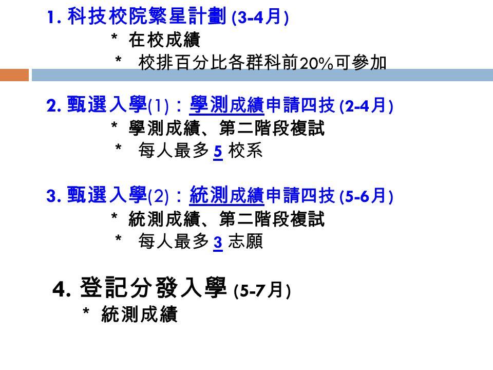 1. 科技校院繁星計劃 (3-4 月 ) * 在校成績 * 校排百分比各群科前 20% 可參加 2.