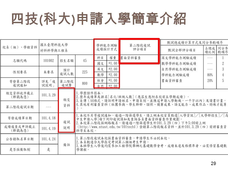 四技 ( 科大 ) 申請入學簡章介紹  第一階段:比學測級分 * 權重 29