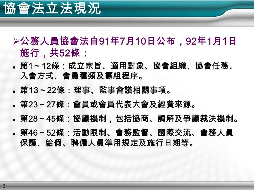 3 協會法立法現況  公務人員協會法自 91 年 7 月 10 日公布, 92 年 1 月 1 日 施行,共 52 條: 第 1 ~ 12 條:成立宗旨、適用對象、協會組織、協會任務、 入會方式、會員種類及籌組程序。 第 13 ~ 22 條:理事、監事會議相關事項。 第 23 ~ 27 條:會員或會員代表大會及經費來源。 第 28 ~ 45 條:協議機制,包括協商、調解及爭議裁決機制。 第 46 ~ 52 條:活動限制、會務監督、國際交流、會務人員 保護、給假、聘僱人員準用規定及施行日期等。
