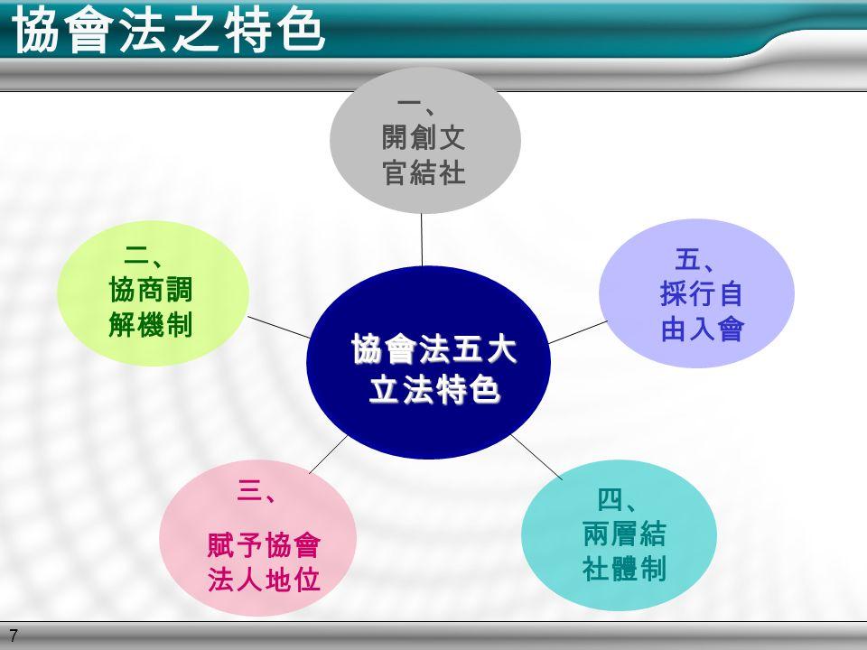 7 三、 賦予協會 法人地位 協會法五大 立法特色 四、 兩層結 社體制 五、 採行自 由入會 一、 開創文 官結社 二、 協商調 解機制 協會法之特色