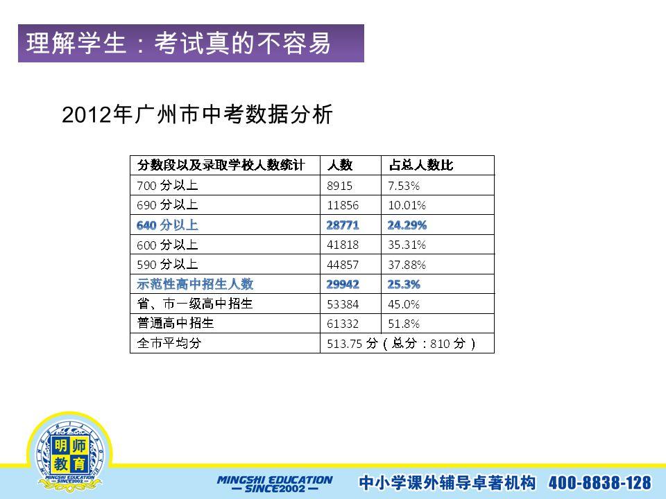 理解学生:考试真的不容易 ! 2012 年广州市中考数据分析