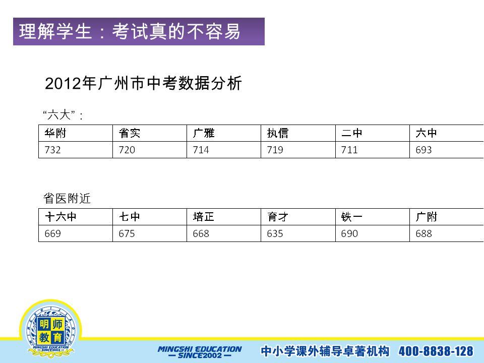 理解学生:考试真的不容易 ! 2012 年广州市中考数据分析 六大 : 省医附近 :