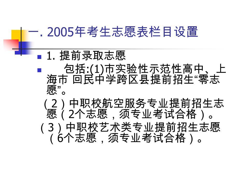 一. 2005 年考生志愿表栏目设置 1.