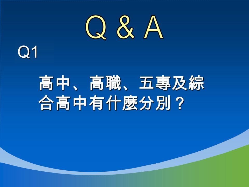 Q1 高中、高職、五專及綜 合高中有什麼分別?