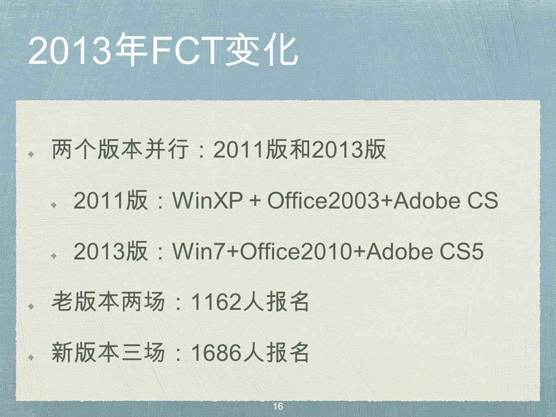 2013 年 FCT 变化 两个版本并行: 2011 版和 2013 版 2011 版: WinXP + Office2003+Adobe CS 2013 版: Win7+Office2010+Adobe CS5 老版本两场: 1162 人报名 新版本三场: 1686 人报名 16