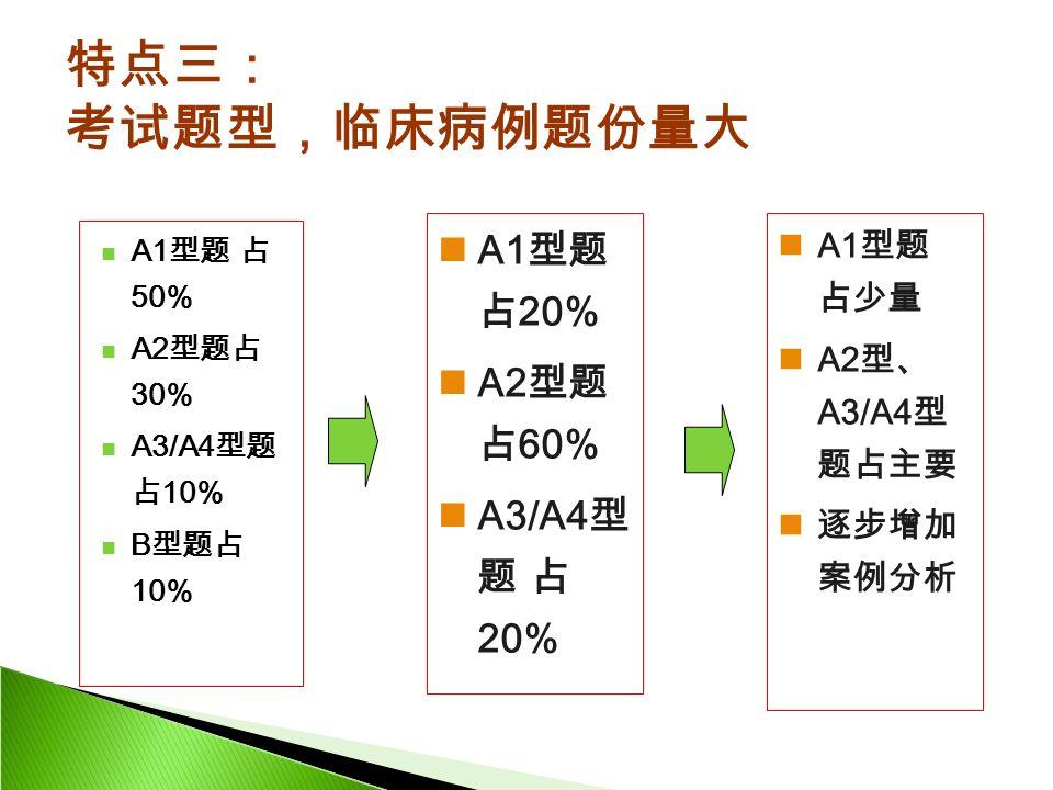 特点三: 考试题型,临床病例题份量大 A1 型题 占 50% A2 型题占 30% A3/A4 型题 占 10% B 型题占 10% A1 型题 占 20% A2 型题 占 60% A3/A4 型 题 占 20% A1 型题 占少量 A2 型、 A3/A4 型 题占主要 逐步增加 案例分析