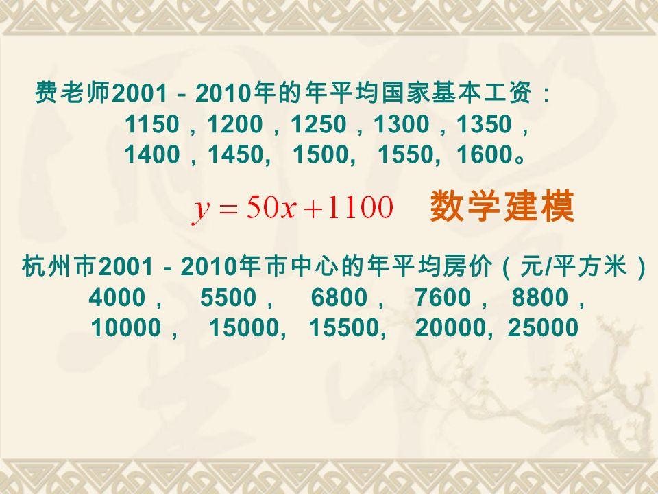 费老师 2001 - 2010 年的年平均国家基本工资: 1150 , 1200 , 1250 , 1300 , 1350 , 1400 , 1450, 1500, 1550, 1600 。 杭州市 2001 - 2010 年市中心的年平均房价(元 / 平方米) 4000 , 5500 , 6800 , 7600 , 8800 , 10000 , 15000, 15500, 20000, 25000 数学建模