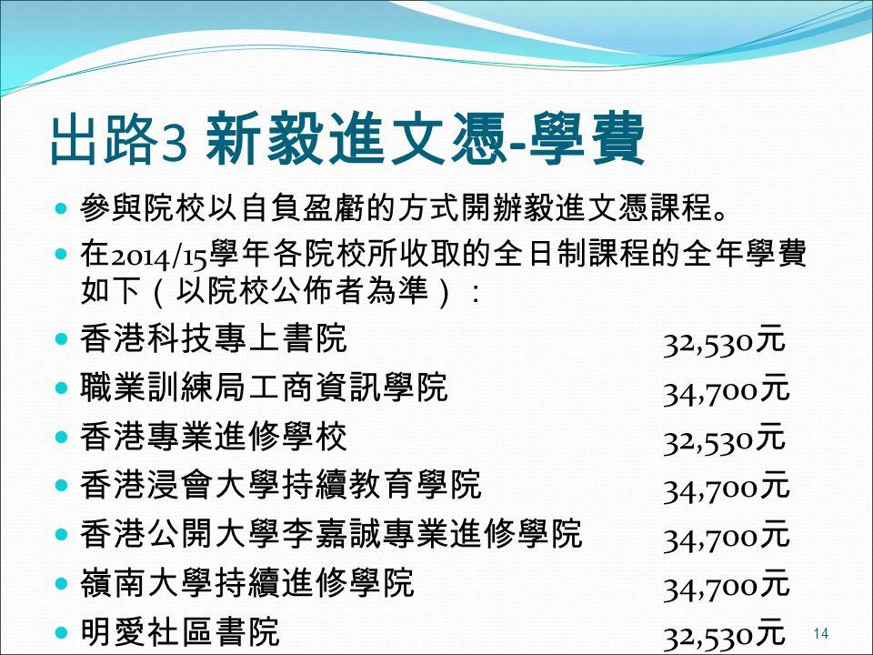 出路 3 新毅進文憑 - 學費 參與院校以自負盈虧的方式開辦毅進文憑課程。 在 2014/15 學年各院校所收取的全日制課程的全年學費 如下(以院校公佈者為準): 香港科技專上書院 32,530 元 職業訓練局工商資訊學院 34,700 元 香港專業進修學校 32,530 元 香港浸會大學持續教育學院 34,700 元 香港公開大學李嘉誠專業進修學院 34,700 元 嶺南大學持續進修學院 34,700 元 明愛社區書院 32,530 元 14