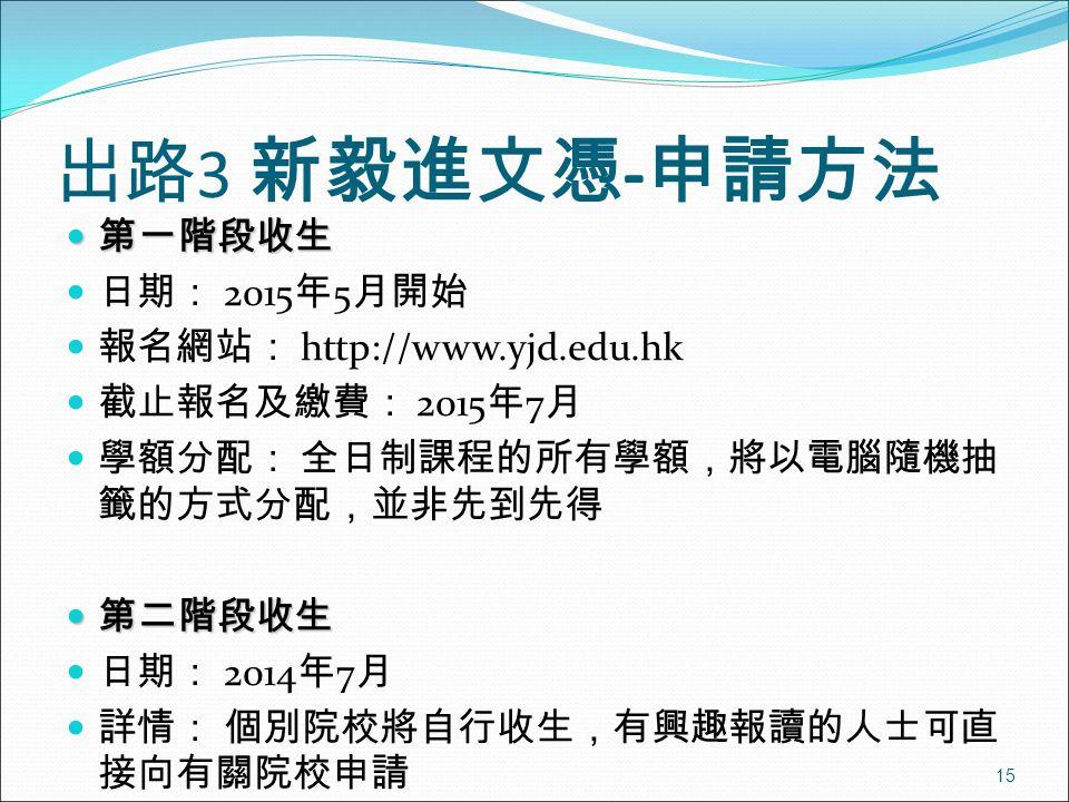 出路 3 新毅進文憑 - 申請方法 第一階段收生 第一階段收生 日期: 2015 年 5 月開始 報名網站: http://www.yjd.edu.hk 截止報名及繳費: 2015 年 7 月 學額分配: 全日制課程的所有學額,將以電腦隨機抽 籤的方式分配,並非先到先得 第二階段收生 第二階段收生 日期: 2014 年 7 月 詳情: 個別院校將自行收生,有興趣報讀的人士可直 接向有關院校申請 15