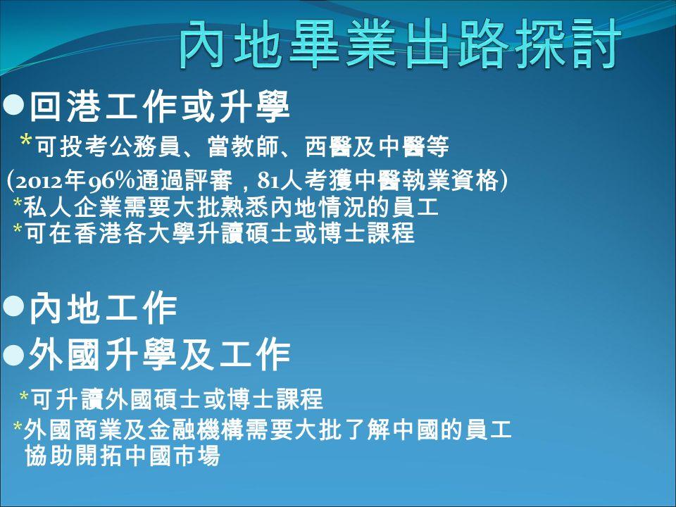 回港工作或升學 * 可投考公務員、當教師、西醫及中醫等 (2012 年 96% 通過評審, 81 人考獲中醫執業資格 ) * 私人企業需要大批熟悉內地情況的員工 * 可在香港各大學升讀碩士或博士課程 內地工作 外國升學及工作 * 可升讀外國碩士或博士課程 * 外國商業及金融機構需要大批了解中國的員工 協助開拓中國市場