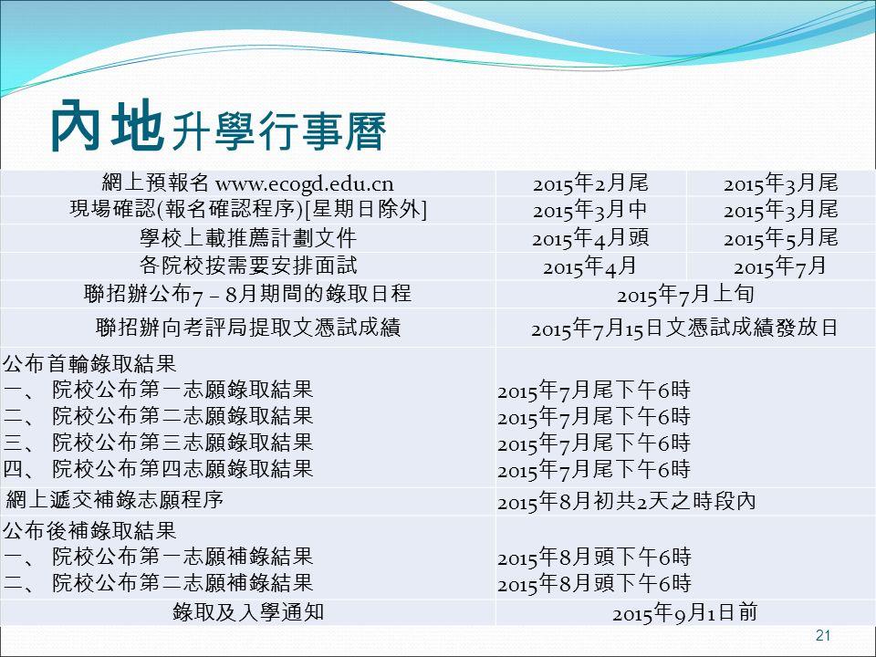 內地 升學行事曆 21 網上預報名 www.ecogd.edu.cn2015 年 2 月尾 2015 年 3 月尾 現場確認 ( 報名確認程序 )[ 星期日除外 ]2015 年 3 月中 2015 年 3 月尾 學校上載推薦計劃文件 2015 年 4 月頭 2015 年 5 月尾 各院校按需要安排面試 2015 年 4 月 2015 年 7 月 聯招辦公布 7 – 8 月期間的錄取日程 2015 年 7 月上旬 聯招辦向考評局提取文憑試成績 2015 年 7 月 15 日文憑試成績發放日 公布首輪錄取結果 一、 院校公布第一志願錄取結果 二、 院校公布第二志願錄取結果 三、 院校公布第三志願錄取結果 四、 院校公布第四志願錄取結果 2015 年 7 月尾下午 6 時 網上遞交補錄志願程序 2015 年 8 月初共 2 天之時段內 公布後補錄取結果 一、 院校公布第一志願補錄結果 二、 院校公布第二志願補錄結果 2015 年 8 月頭下午 6 時 錄取及入學通知 2015 年 9 月 1 日前