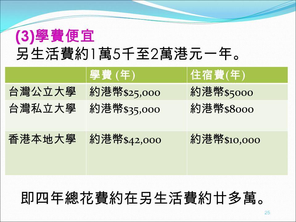 (3) 學費便宜 另生活費約 1 萬 5 千至 2 萬港元一年。 25 學費 ( 年 ) 住宿費 ( 年 ) 台灣公立大學約港幣 $25,000 約港幣 $5000 台灣私立大學約港幣 $35,000 約港幣 $8000 香港本地大學約港幣 $42,000 約港幣 $10,000 即四年總花費約在另生活費約廿多萬。