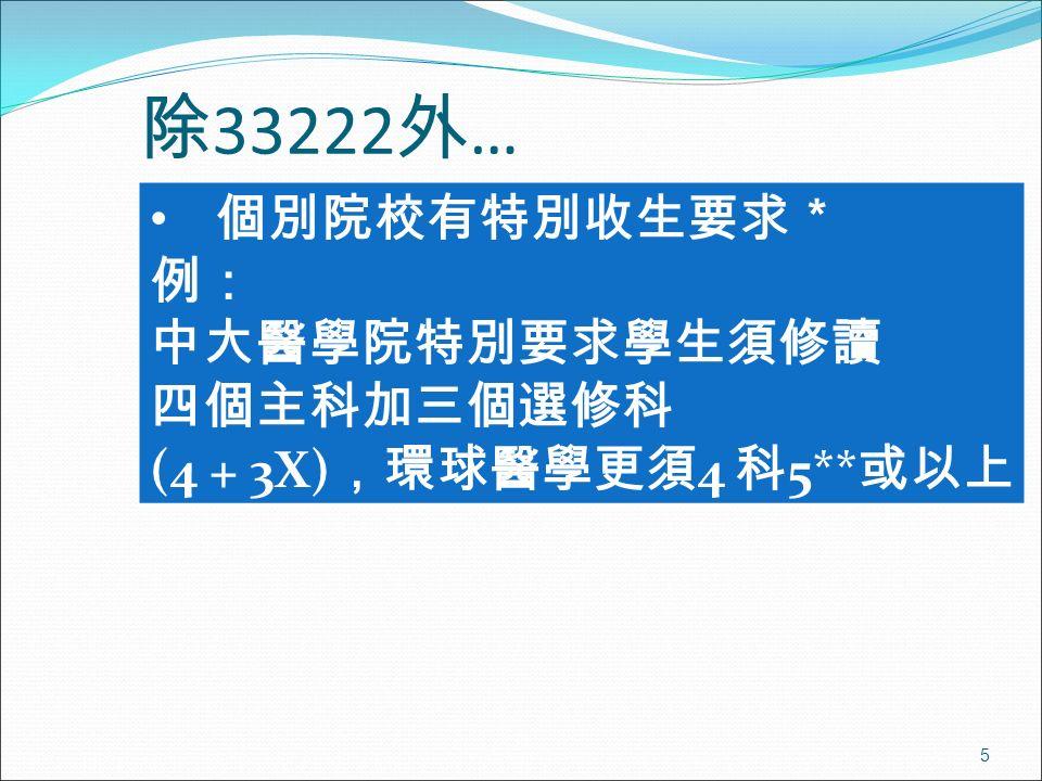 除 33222 外 … 個別院校有特別收生要求* 例: 中大醫學院特別要求學生須修讀 四個主科加三個選修科 (4 + 3X) ,環球醫學更須 4 科 5** 或以上 5