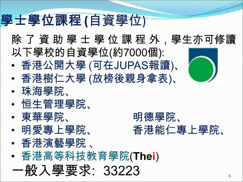 6 學士學位課程 ( 自資學位 ) 除 了 資 助 學 士 學 位 課 程 外,學生亦可修讀 以下學校的自資學位 ( 約 7000 個 ): 香港公開大學 ( 可在 JUPAS 報讀 ) 、 香港樹仁大學 ( 放榜後親身拿表 ) 、 珠海學院、 恒生管理學院、 東華學院、明德學院、 明愛專上學院、香港能仁專上學院、 香港演藝學院 、 香港高等科技教育學院 (Thei) 一般入學要求 : 33223