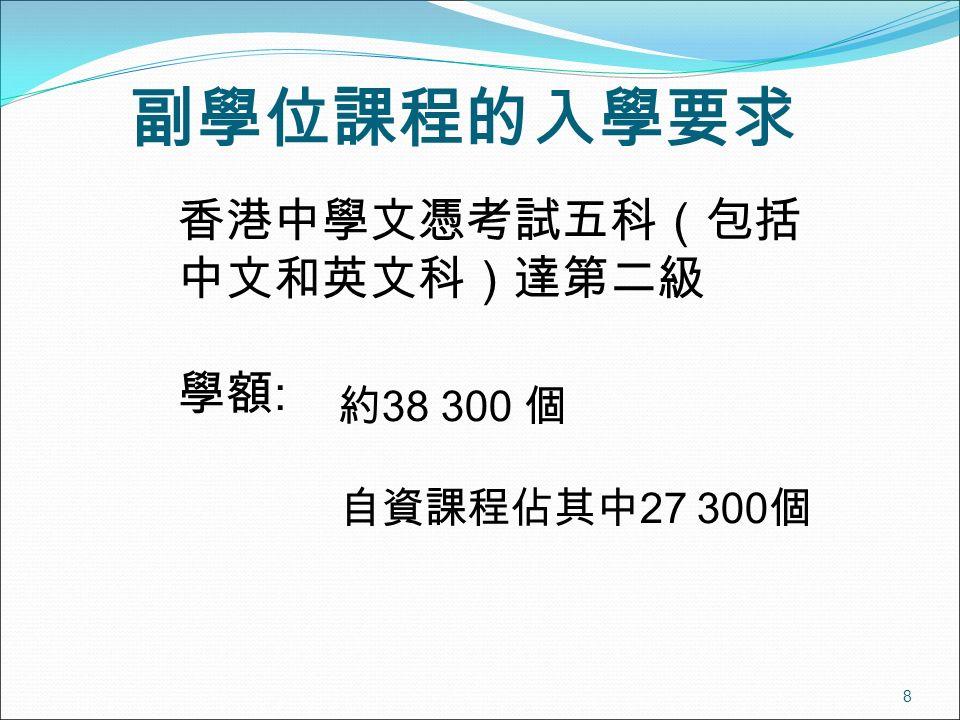8 副學位課程的入學要求 香港中學文憑考試五科(包括 中文和英文科)達第二級 學額 : 約 38 300 個 自資課程佔其中 27 300 個