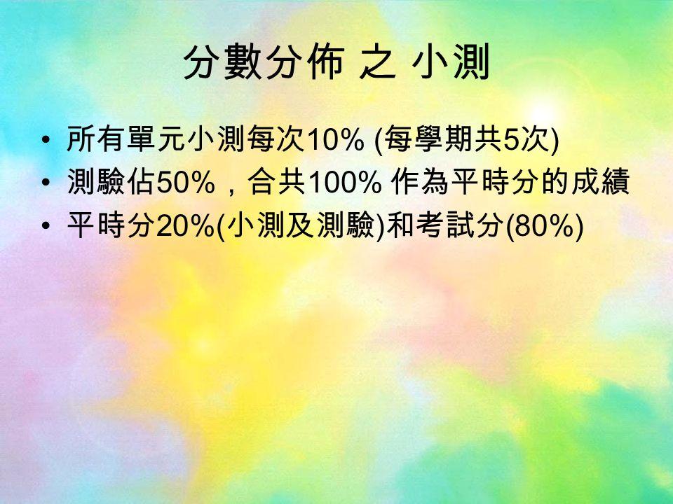 分數分佈 之 小測 所有單元小測每次 10% ( 每學期共 5 次 ) 測驗佔 50% ,合共 100% 作為平時分的成績 平時分 20%( 小測及測驗 ) 和考試分 (80%)