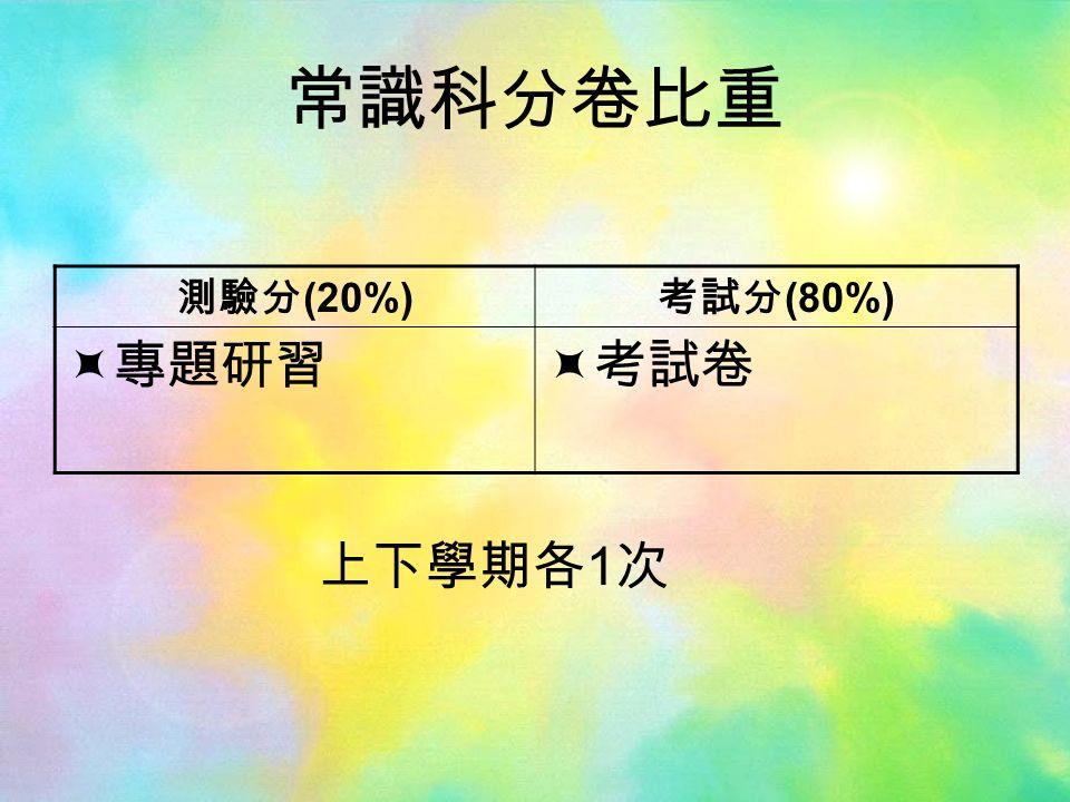 常識科分卷比重 測驗分 (20%) 考試分 (80%)  專題研習  考試卷 上下學期各 1 次