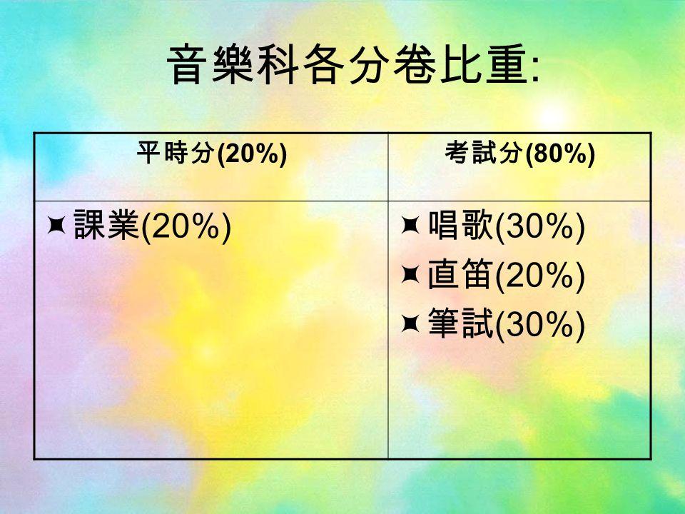 音樂科各分卷比重 : 平時分 (20%) 考試分 (80%)  課業 (20%)  唱歌 (30%)  直笛 (20%)  筆試 (30%)