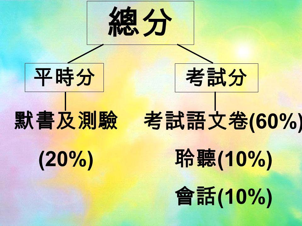 總分 平時分 考試分 默書及測驗 (20%) 考試語文卷 (60%) 聆聽 (10%) 會話 (10%)