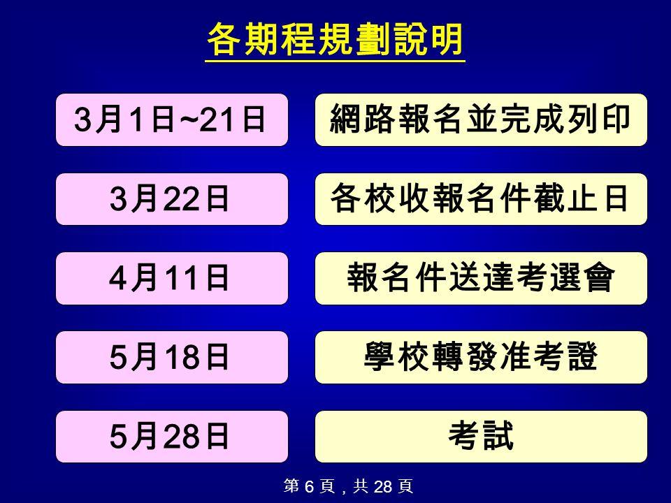 第 6 頁,共 28 頁 各期程規劃說明 3 月 1 日 ~21 日網路報名並完成列印 3 月 22 日各校收報名件截止日 4 月 11 日報名件送達考選會 5 月 18 日學校轉發准考證 5 月 28 日考試