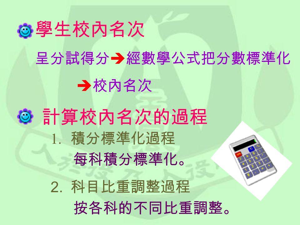 計算校內名次的過程 1. 積分標準化過程 每科積分標準化。 2. 科目比重調整過程 按各科的不同比重調整。 學生校內名次 呈分試得分  經數學公式把分數標準化  校內名次