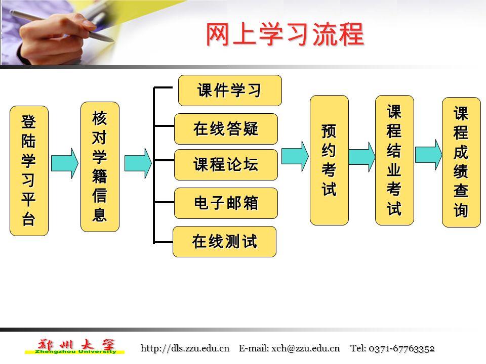 http://dls.zzu.edu.cn E-mail: xch@zzu.edu.cn Tel: 0371-67763352 远程学习模式 自主学习教材 自主学习教材 点播课件学习 点播课件学习 在线辅导答疑 在线辅导答疑 到学习中心集中学习和辅导 到学习中心集中学习和辅导 课程论坛、电子邮件互动交流 课程论坛、电子邮件互动交流 在线测试 在线测试 课程结业考试 课程结业考试 毕业实践 毕业实践