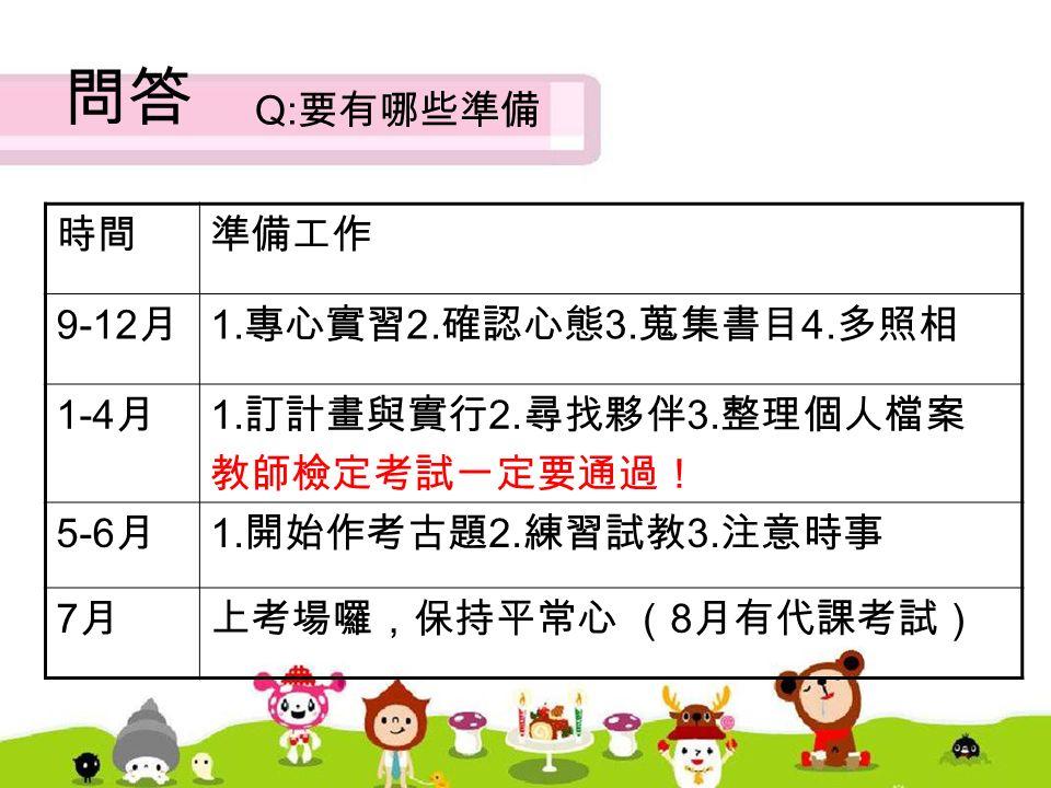 問答 Q: 要有哪些準備 時間準備工作 9-12 月 1. 專心實習 2. 確認心態 3. 蒐集書目 4.