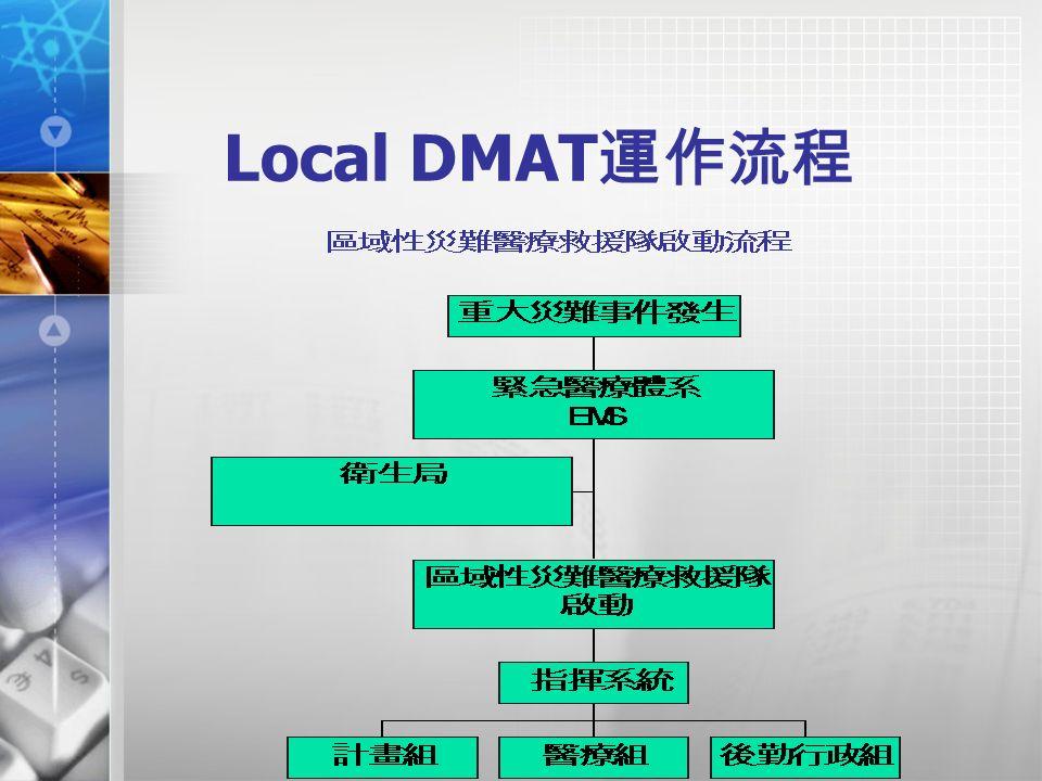 Local DMAT 運作流程
