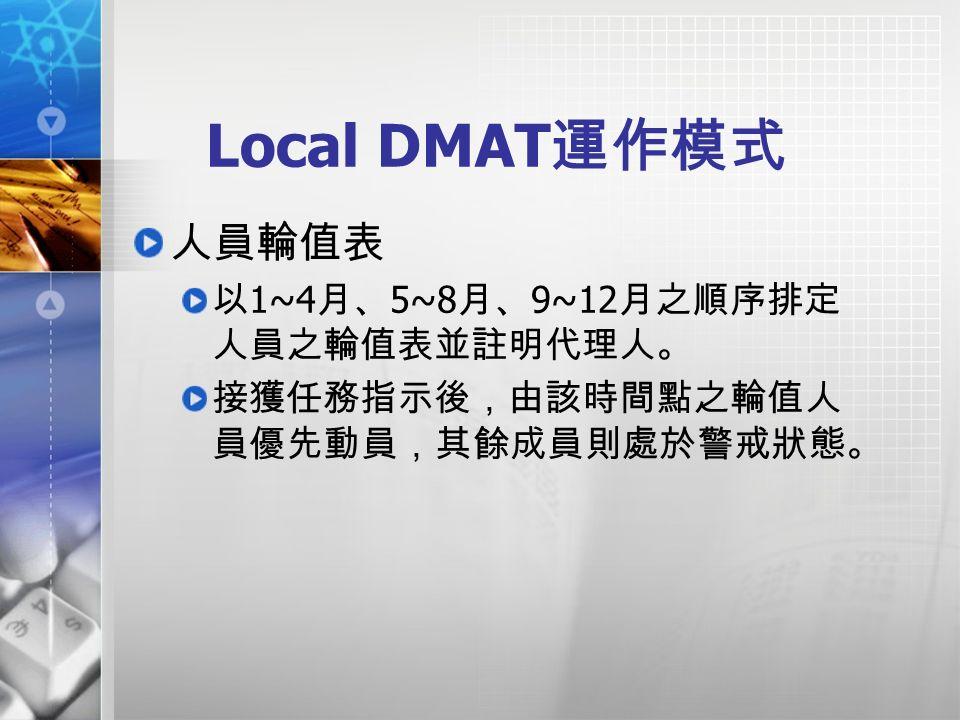 Local DMAT 運作模式 人員輪值表 以 1~4 月、 5~8 月、 9~12 月之順序排定 人員之輪值表並註明代理人。 接獲任務指示後,由該時間點之輪值人 員優先動員,其餘成員則處於警戒狀態。
