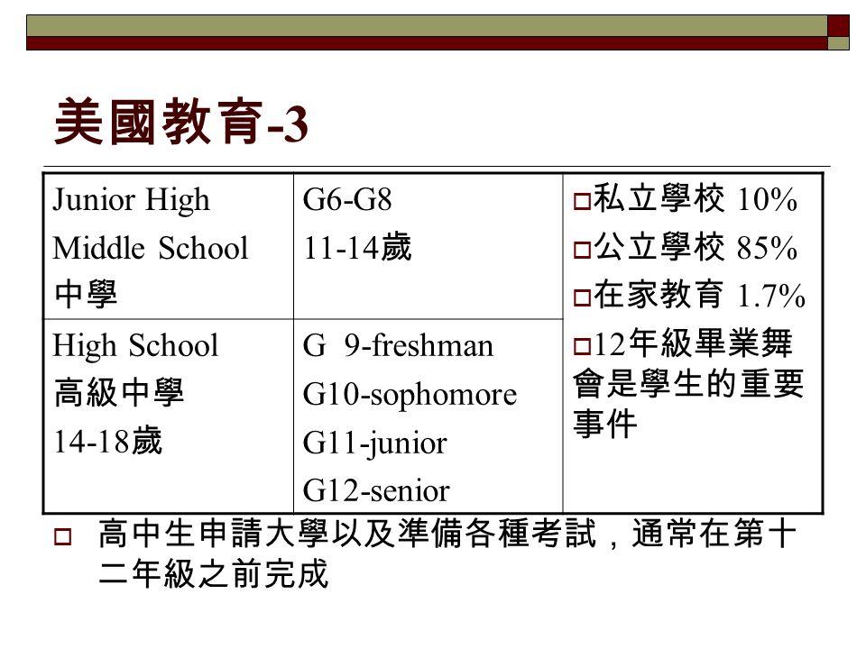 美國教育 -3 Junior High Middle School 中學 G6-G8 11-14 歲  私立學校 10%  公立學校 85%  在家教育 1.7%  12 年級畢業舞 會是學生的重要 事件 High School 高級中學 14-18 歲 G 9-freshman G10-sophomore G11-junior G12-senior  高中生申請大學以及準備各種考試,通常在第十 二年級之前完成