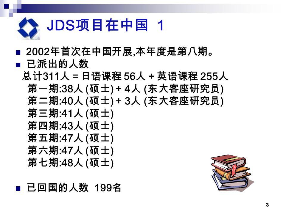 3 JDS 项目在中国 1 2002 年首次在中国开展, 本年度是第八期。 已派出的人数 总计 311 人=日语课程 56 人+英语课程 255 人 第一期 :38 人 ( 硕士 ) + 4 人 ( 东大客座研究员 ) 第二期 :40 人 ( 硕士 ) + 3 人 ( 东大客座研究员 ) 第三期 :41 人 ( 硕士 ) 第四期 :43 人 ( 硕士 ) 第五期 :47 人 ( 硕士 ) 第六期 :47 人 ( 硕士 ) 第七期 :48 人 ( 硕士 ) 已回国的人数 199 名
