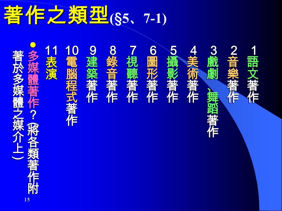 15 著作之類型 著作之類型 (§5 、 7-1)