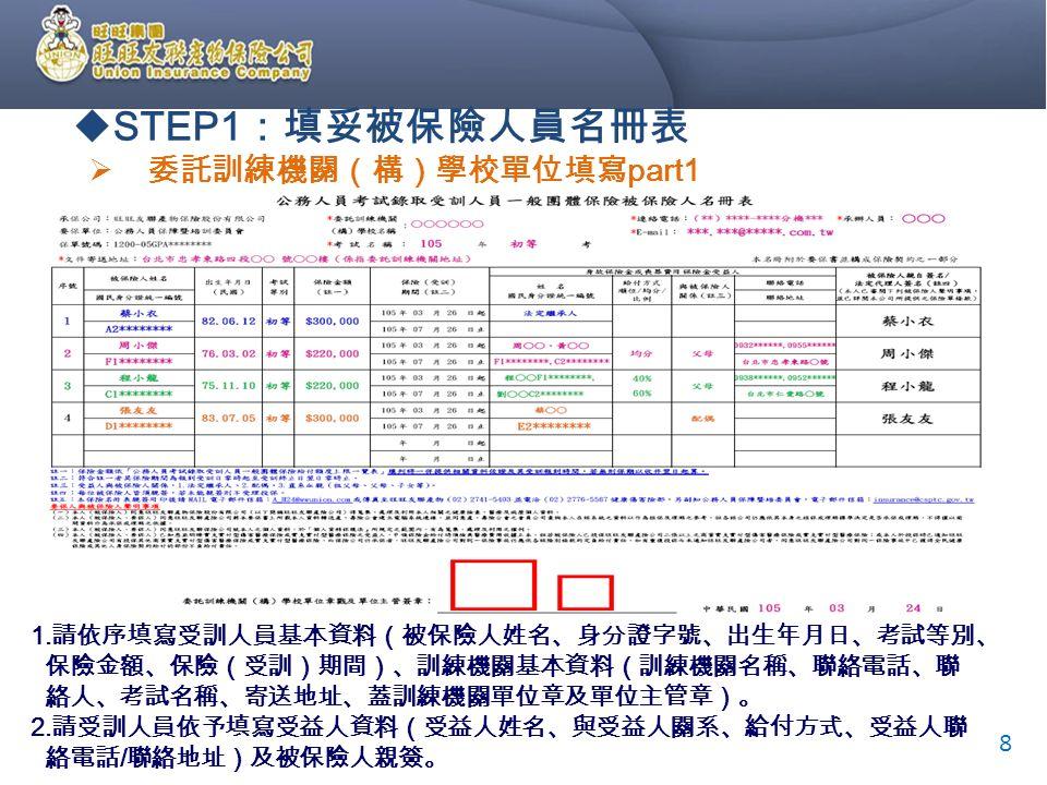  STEP1 :填妥被保險人員名冊表 8  委託訓練機關(構)學校單位填寫 part1 1.