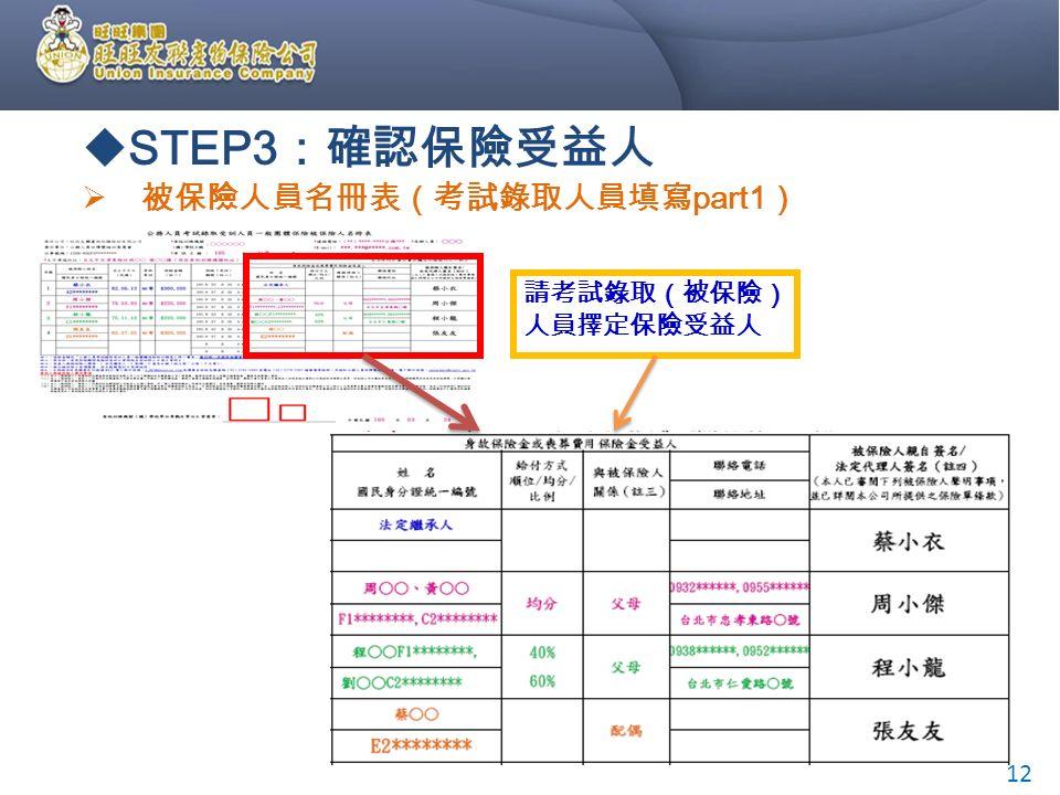  被保險人員名冊表(考試錄取人員填寫 part1 ) 12 請考試錄取(被保險) 人員擇定保險受益人  STEP3 :確認保險受益人
