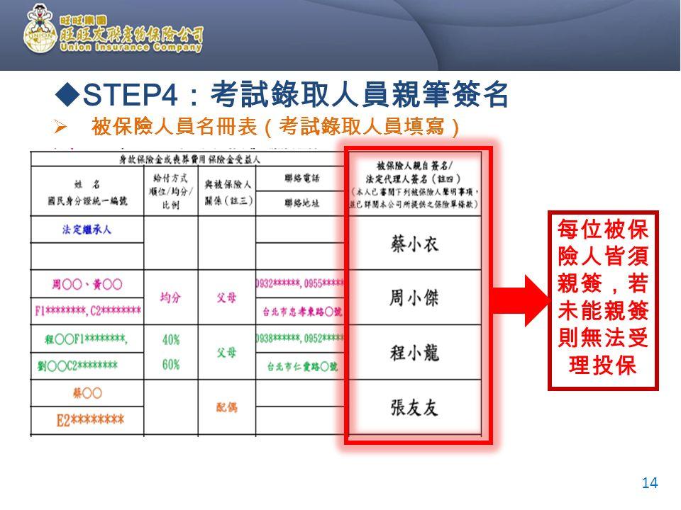 14 每位被保 險人皆須 親簽,若 未能親簽 則無法受 理投保  STEP4 :考試錄取人員親筆簽名  被保險人員名冊表(考試錄取人員填寫)