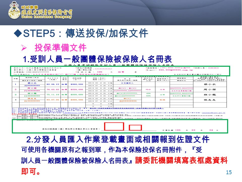 1. 受訓人員一般團體保險被保險人名冊表  STEP5 :傳送投保 / 加保文件  投保準備文件 2.