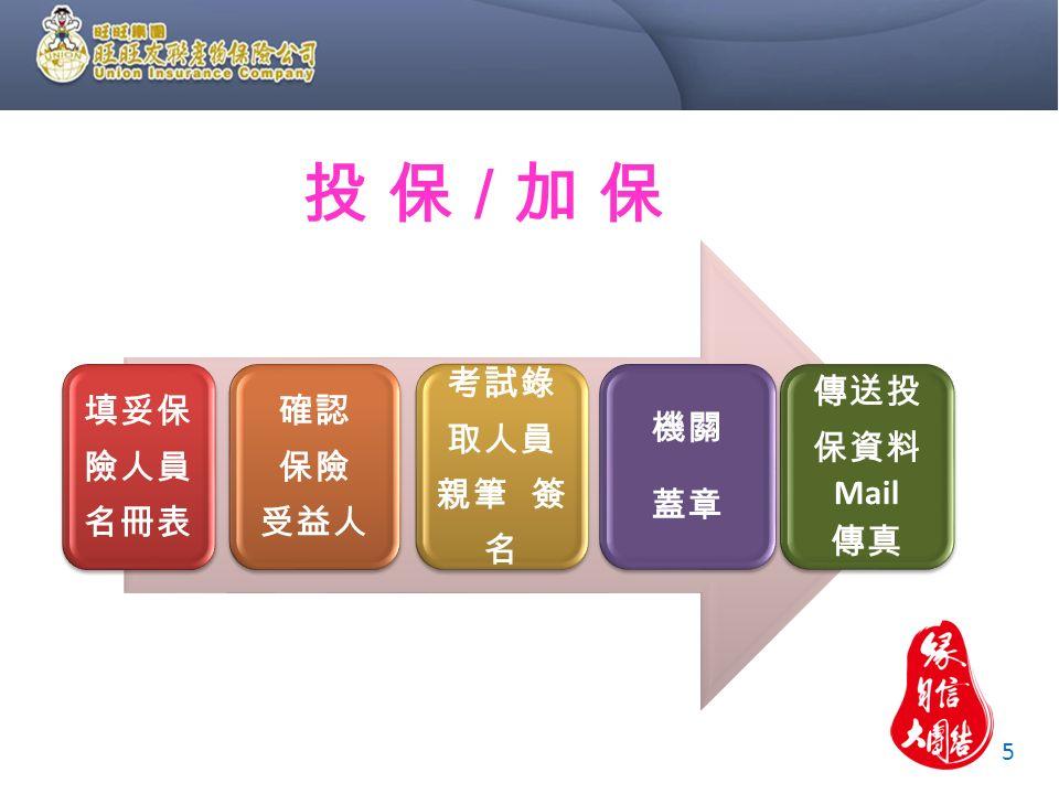 投 保 / 加 保 填妥保 險人員 名冊表 確認 保險 受益人 考試錄 取人員 親筆 簽 名 機關 蓋章 傳送投 保資料 Mail 傳真 5