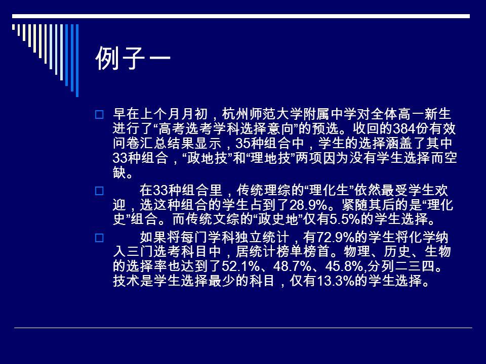  早在上个月月初,杭州师范大学附属中学对全体高一新生 进行了 高考选考学科选择意向 的预选。收回的 384 份有效 问卷汇总结果显示, 35 种组合中,学生的选择涵盖了其中 33 种组合, 政地技 和 理地技 两项因为没有学生选择而空 缺。  在 33 种组合里,传统理综的 理化生 依然最受学生欢 迎,选这种组合的学生占到了 28.9% 。紧随其后的是 理化 史 组合。而传统文综的 政史地 仅有 5.5% 的学生选择。  如果将每门学科独立统计,有 72.9% 的学生将化学纳 入三门选考科目中,居统计榜单榜首。物理、历史、生物 的选择率也达到了 52.1% 、 48.7% 、 45.8%, 分列二三四。 技术是学生选择最少的科目,仅有 13.3% 的学生选择。 例子一