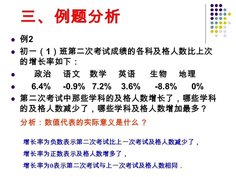 例 2 初一( 1 )班第二次考试成绩的各科及格人数比上次 的增长率如下: 政治 语文 数学 英语 生物 地理 6.4% -0.9% 7.2% 3.6% -8.8% 0% 第二次考试中那些学科的及格人数增长了,哪些学科 的及格人数减少了,哪些学科及格人数增加最多? 分析:数值代表的实际意义是什么 ? 增长率为负数表示第二次考试比上一次考试及格人数减少了, 增长率为正数表示及格人数增多了, 增长率为 0 表示第二次考试与上一次考试及格人数相同.